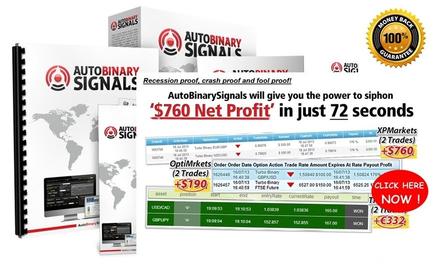 Options day trading signals software